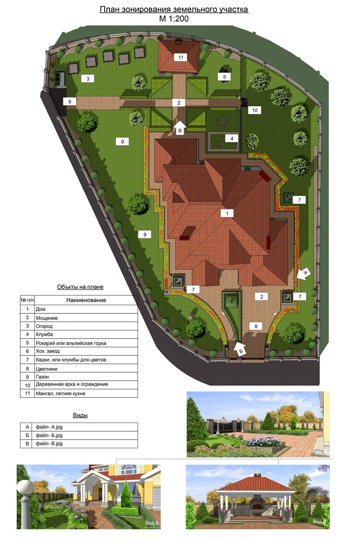 Ландшафтный проект обустройства участка частного дома.