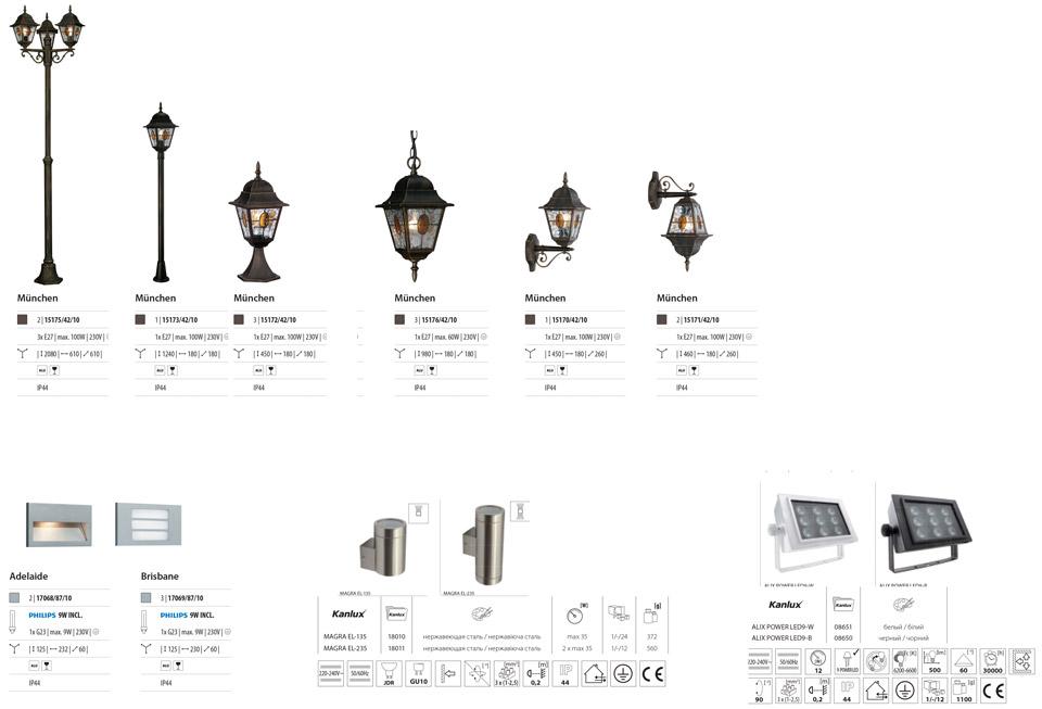 Экспликация осветительного оборудования.